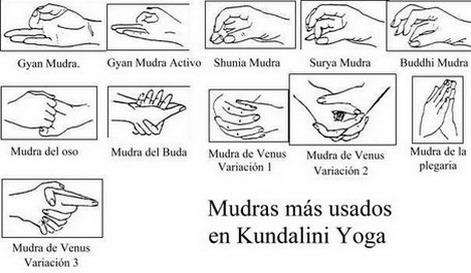Mudras de Kundalini Yoga